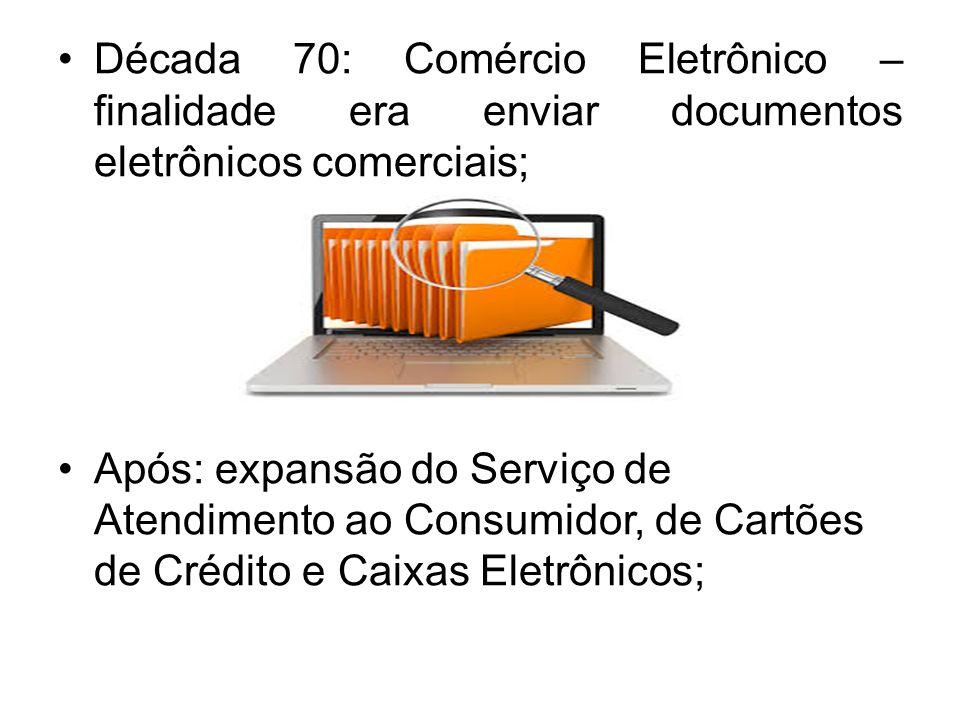 Década 70: Comércio Eletrônico – finalidade era enviar documentos eletrônicos comerciais; Após: expansão do Serviço de Atendimento ao Consumidor, de C