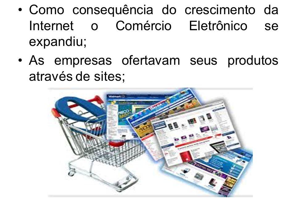 Como consequência do crescimento da Internet o Comércio Eletrônico se expandiu; As empresas ofertavam seus produtos através de sites;