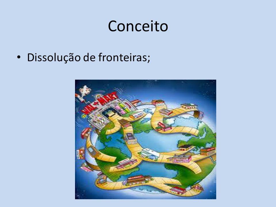 Conceito Dissolução de fronteiras;