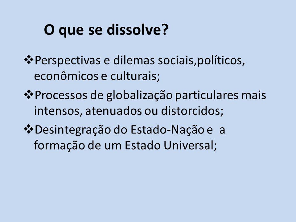 Perspectivas e dilemas sociais,políticos, econômicos e culturais; Processos de globalização particulares mais intensos, atenuados ou distorcidos; Desi