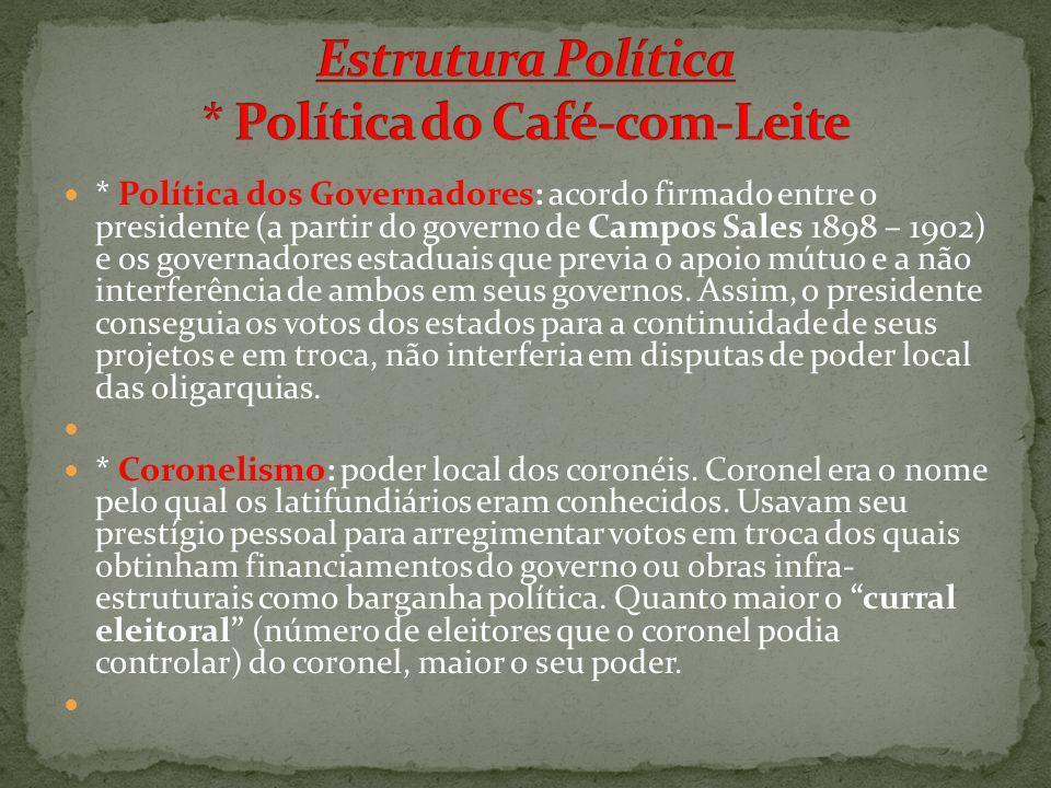 * Política dos Governadores: acordo firmado entre o presidente (a partir do governo de Campos Sales 1898 – 1902) e os governadores estaduais que previ