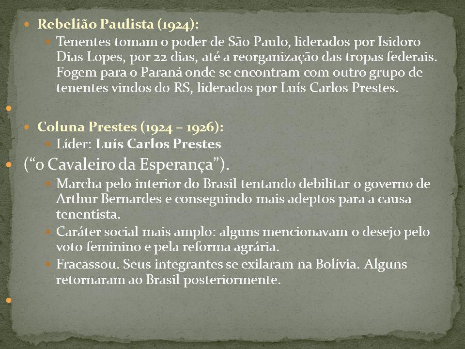 Rebelião Paulista (1924): Tenentes tomam o poder de São Paulo, liderados por Isidoro Dias Lopes, por 22 dias, até a reorganização das tropas federais.