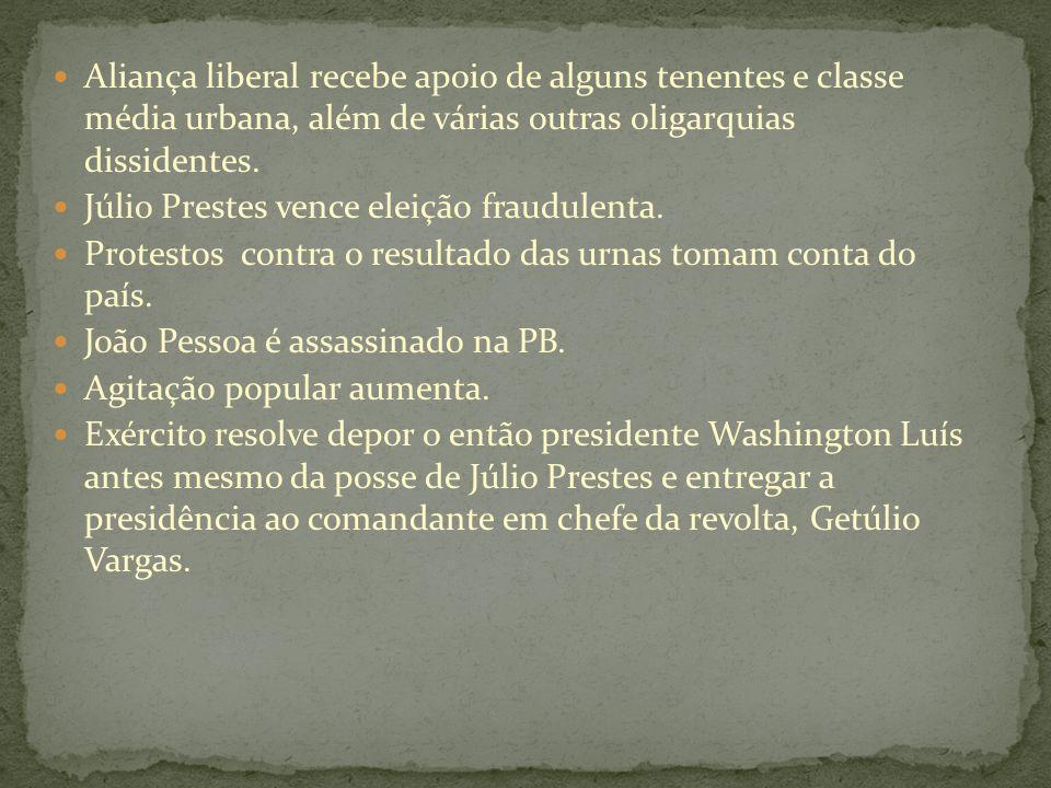 Aliança liberal recebe apoio de alguns tenentes e classe média urbana, além de várias outras oligarquias dissidentes. Júlio Prestes vence eleição frau