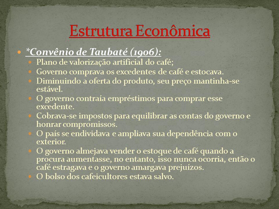 *Convênio de Taubaté (1906): Plano de valorização artificial do café; Governo comprava os excedentes de café e estocava. Diminuindo a oferta do produt