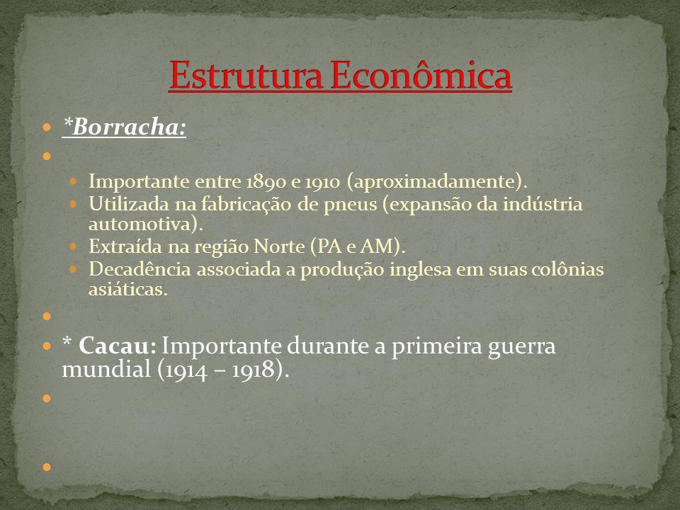 *Borracha: Importante entre 1890 e 1910 (aproximadamente).