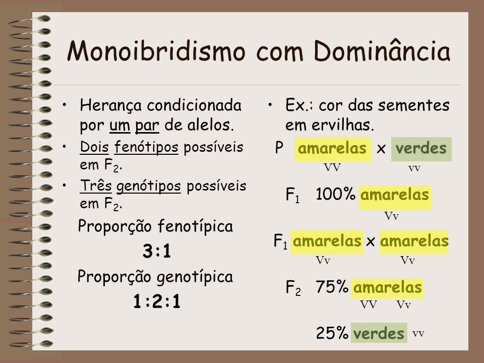 Monoibridismo com Dominância Herança condicionada por um par de alelos. Dois fenótipos possíveis em F 2. Três genótipos possíveis em F 2. Proporção fe