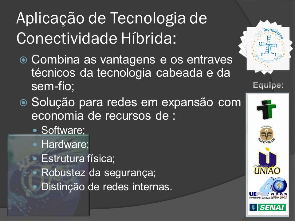 Aplicação de Tecnologia de Conectividade Híbrida: Combina as vantagens e os entraves técnicos da tecnologia cabeada e da sem-fio; Solução para redes e