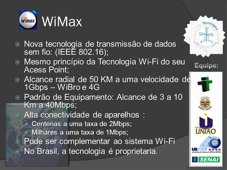 WiMax Nova tecnologia de transmissão de dados sem fio: (IEEE 802.16); Nova tecnologia de transmissão de dados sem fio: (IEEE 802.16); Mesmo princípio