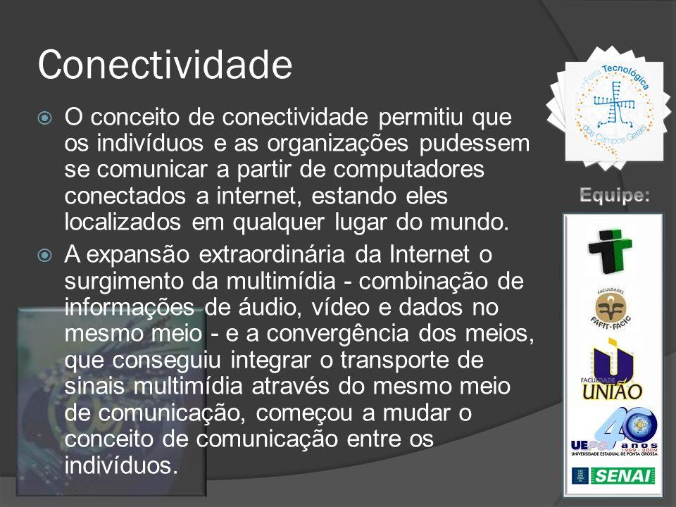 Conectividade O conceito de conectividade permitiu que os indivíduos e as organizações pudessem se comunicar a partir de computadores conectados a int
