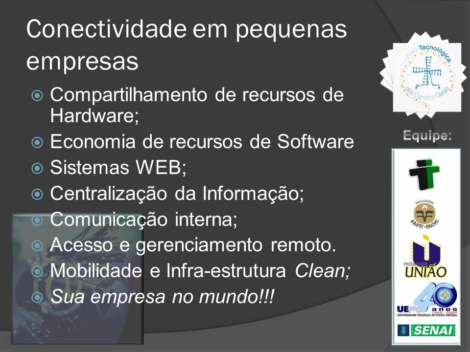 Conectividade em pequenas empresas Compartilhamento de recursos de Hardware; Economia de recursos de Software Sistemas WEB; Centralização da Informaçã