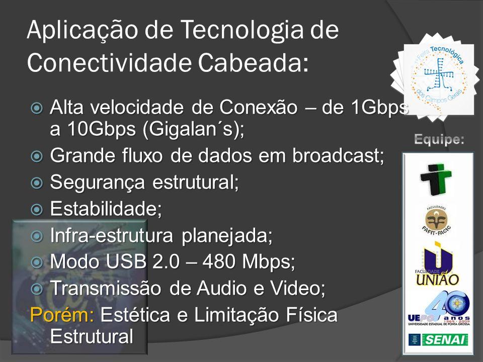 Aplicação de Tecnologia de Conectividade Cabeada: Alta velocidade de Conexão – de 1Gbps a 10Gbps (Gigalan´s); Alta velocidade de Conexão – de 1Gbps a