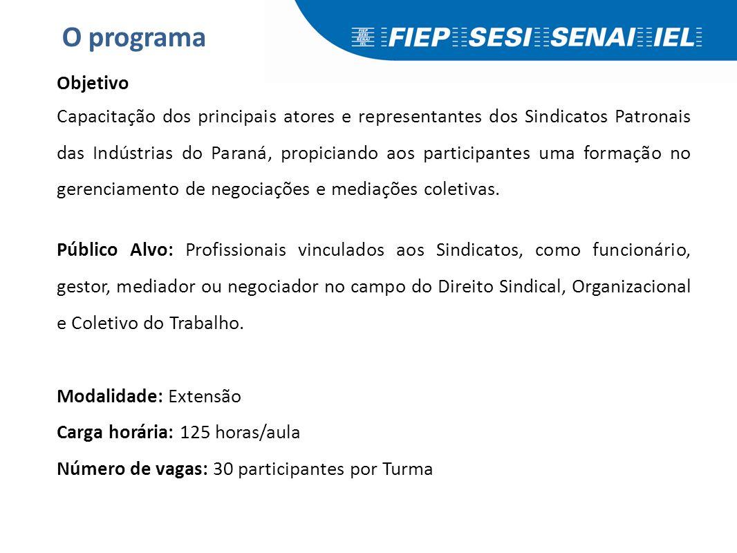 Objetivo Capacitação dos principais atores e representantes dos Sindicatos Patronais das Indústrias do Paraná, propiciando aos participantes uma forma