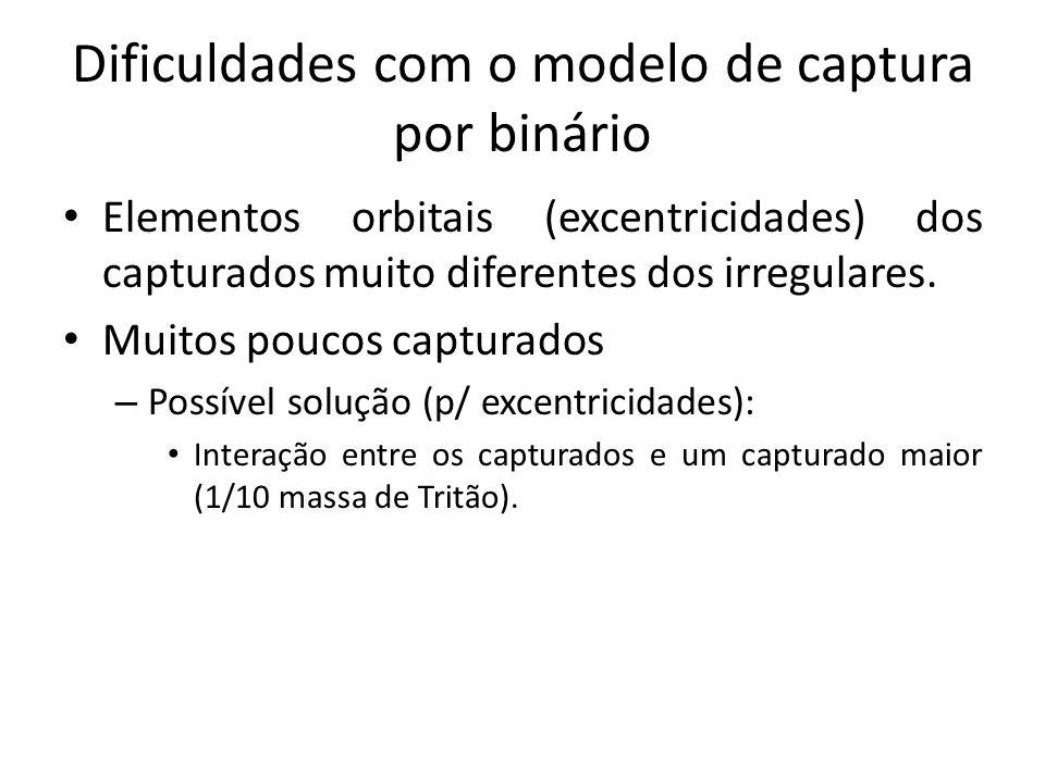 Dificuldades com o modelo de captura por binário Elementos orbitais (excentricidades) dos capturados muito diferentes dos irregulares. Muitos poucos c