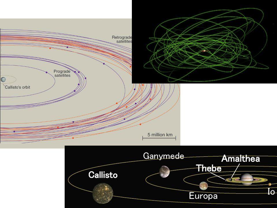 Origem dos Satélites Regulares: – Acreção a partir de um disco circumplanetário (Mosqueira & Estrada 2003, Icarus 163, 198.) Irregulares: – Captura de planetesimal.