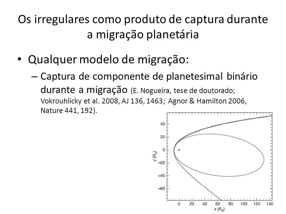 Os irregulares como produto de captura durante a migração planetária Qualquer modelo de migração: – Captura de componente de planetesimal binário dura