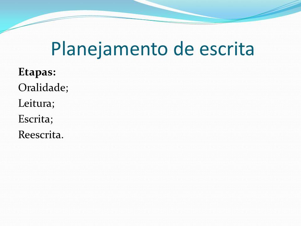 Planejamento de escrita Etapas: Oralidade; Leitura; Escrita; Reescrita.