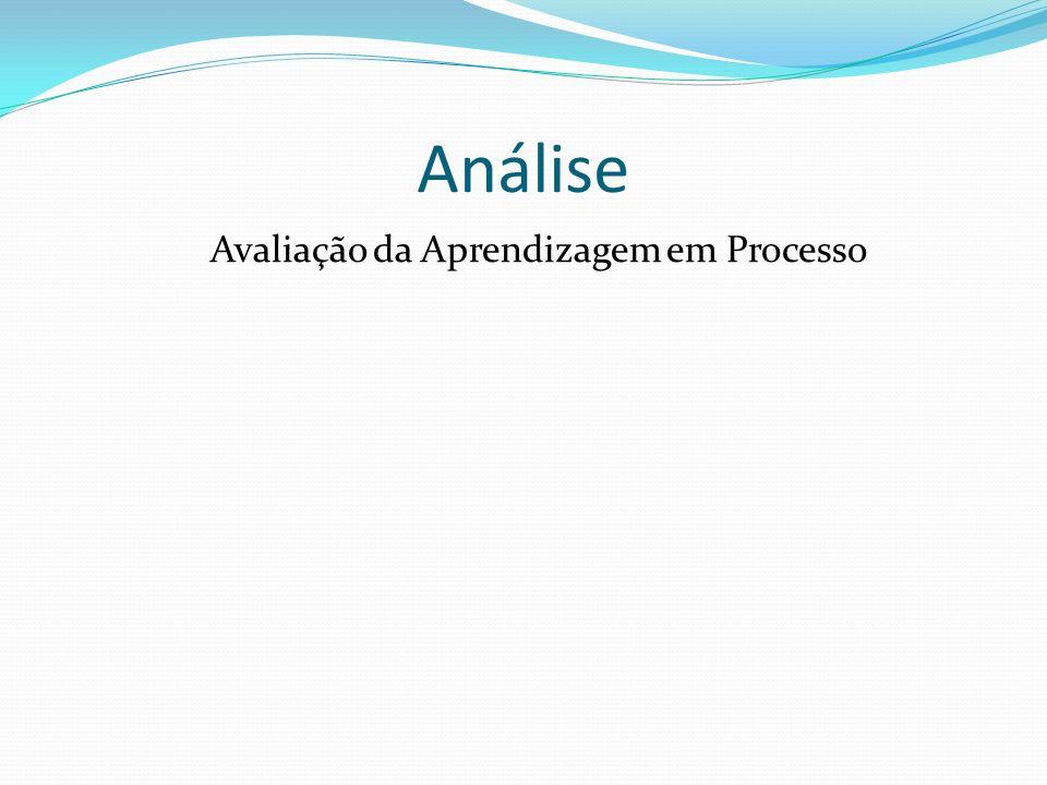 Análise Avaliação da Aprendizagem em Processo