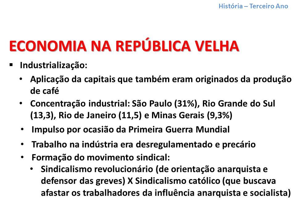 História – Terceiro Ano Industrialização: Aplicação da capitais que também eram originados da produção de café ECONOMIA NA REPÚBLICA VELHA Concentração industrial: São Paulo (31%), Rio Grande do Sul (13,3), Rio de Janeiro (11,5) e Minas Gerais (9,3%) Impulso por ocasião da Primeira Guerra Mundial Trabalho na indústria era desregulamentado e precário Formação do movimento sindical: Sindicalismo revolucionário (de orientação anarquista e defensor das greves) X Sindicalismo católico (que buscava afastar os trabalhadores da influência anarquista e socialista)