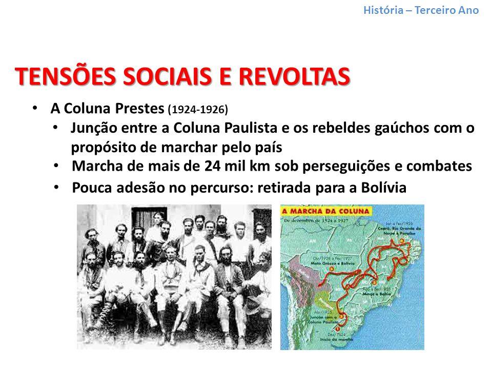 História – Terceiro Ano TENSÕES SOCIAIS E REVOLTAS A Coluna Prestes (1924-1926) Junção entre a Coluna Paulista e os rebeldes gaúchos com o propósito de marchar pelo país Marcha de mais de 24 mil km sob perseguições e combates Pouca adesão no percurso: retirada para a Bolívia