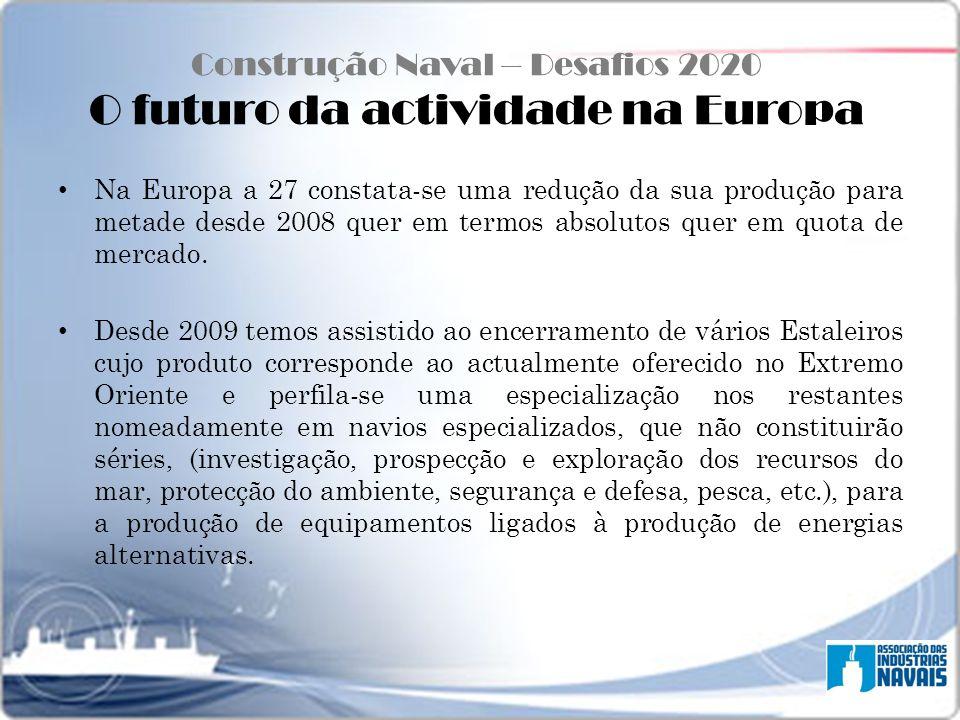 Construção Naval – Desafios 2020 O futuro da actividade na Europa Na Europa a 27 constata-se uma redução da sua produção para metade desde 2008 quer e
