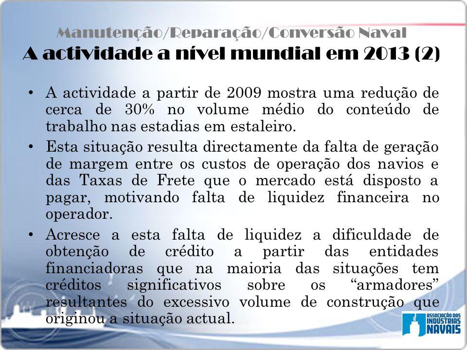 Manutenção/Reparação/Conversão Naval A actividade a nível mundial em 2013 (2) A actividade a partir de 2009 mostra uma redução de cerca de 30% no volu