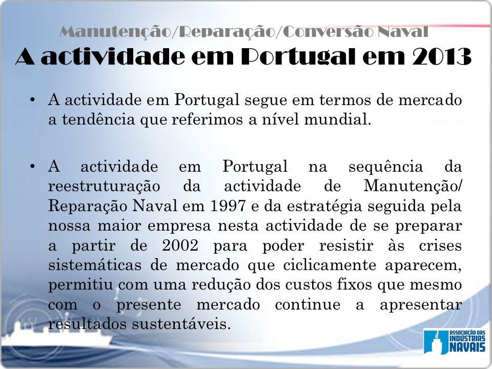 Manutenção/Reparação/Conversão Naval A actividade em Portugal em 2013 A actividade em Portugal segue em termos de mercado a tendência que referimos a