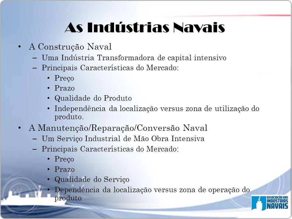 As Indústrias Navais A Construção Naval – Uma Indústria Transformadora de capital intensivo – Principais Características do Mercado: Preço Prazo Quali