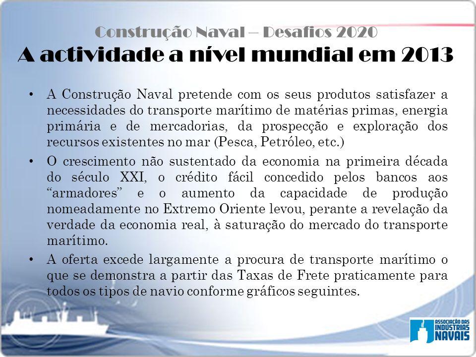 Construção Naval – Desafios 2020 A actividade a nível mundial em 2013 A Construção Naval pretende com os seus produtos satisfazer a necessidades do tr