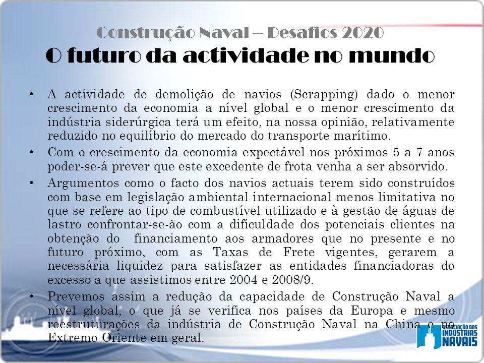 Construção Naval – Desafios 2020 O futuro da actividade no mundo A actividade de demolição de navios (Scrapping) dado o menor crescimento da economia