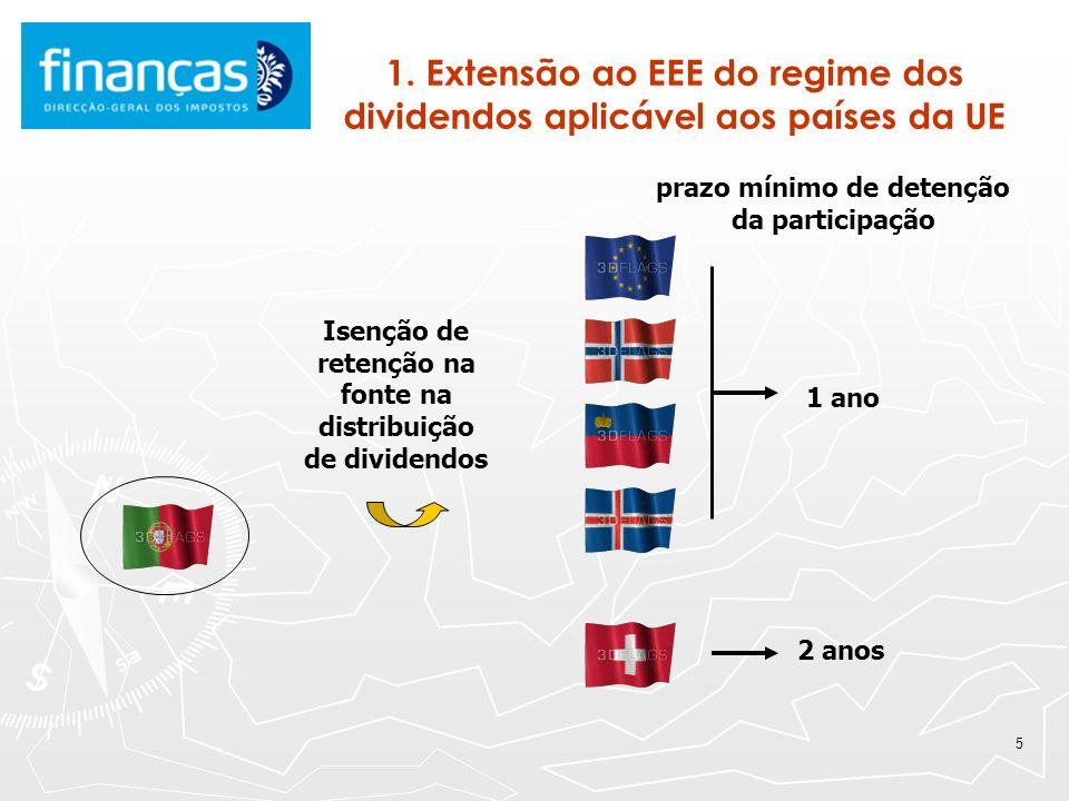 5 1. Extensão ao EEE do regime dos dividendos aplicável aos países da UE Isenção de retenção na fonte na distribuição de dividendos prazo mínimo de de