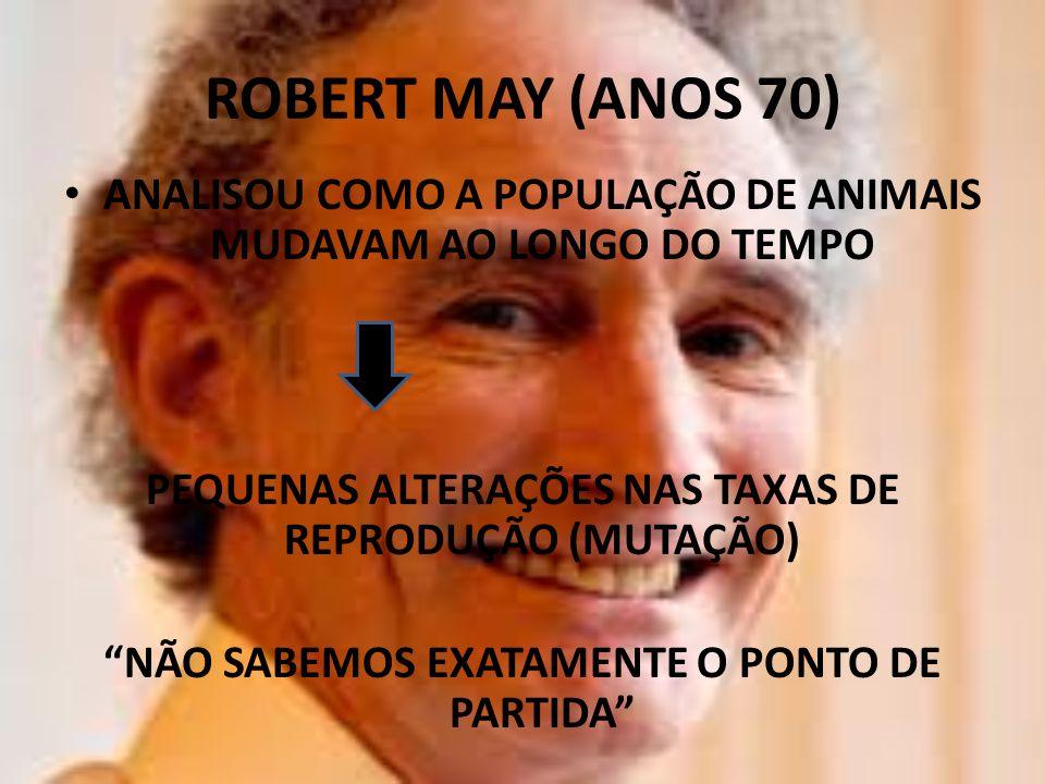 ROBERT MAY (ANOS 70) ANALISOU COMO A POPULAÇÃO DE ANIMAIS MUDAVAM AO LONGO DO TEMPO PEQUENAS ALTERAÇÕES NAS TAXAS DE REPRODUÇÃO (MUTAÇÃO) NÃO SABEMOS