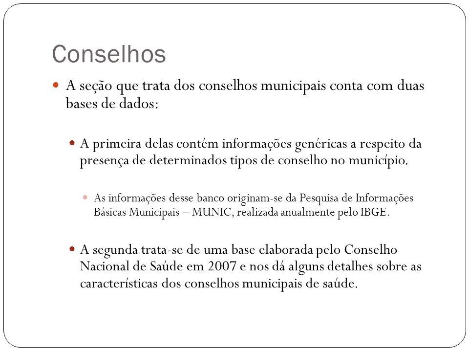 Conselhos A seção que trata dos conselhos municipais conta com duas bases de dados: A primeira delas contém informações genéricas a respeito da presença de determinados tipos de conselho no município.