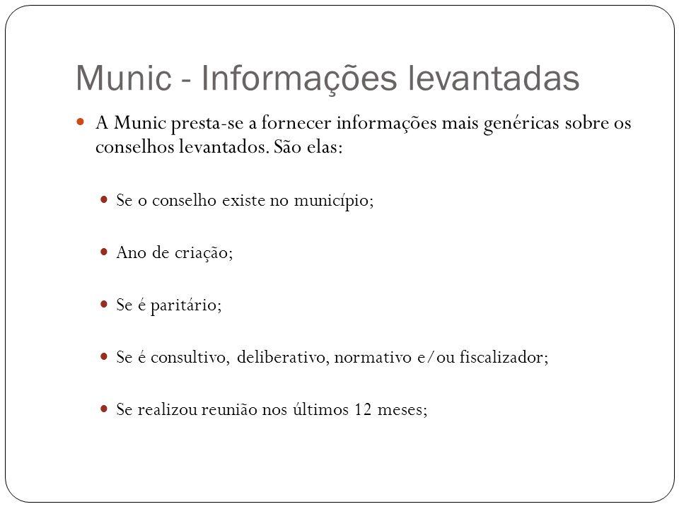 Munic - Informações levantadas A Munic presta-se a fornecer informações mais genéricas sobre os conselhos levantados.