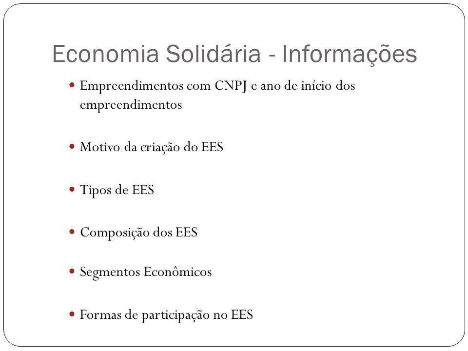 Economia Solidária - Informações Empreendimentos com CNPJ e ano de início dos empreendimentos Motivo da criação do EES Tipos de EES Composição dos EES Segmentos Econômicos Formas de participação no EES