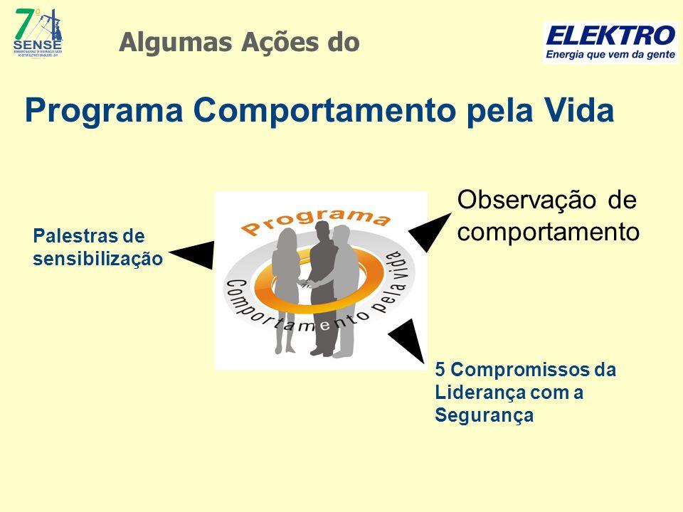 Observação de comportamento 5 Compromissos da Liderança com a Segurança Palestras de sensibilização Programa Comportamento pela Vida Algumas Ações do