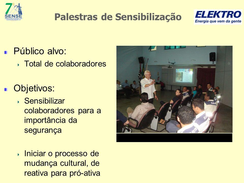 Público alvo: Total de colaboradores Objetivos: Sensibilizar colaboradores para a importância da segurança Iniciar o processo de mudança cultural, de