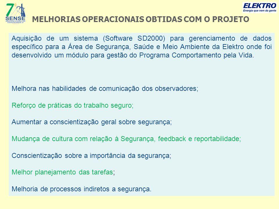 Aquisição de um sistema (Software SD2000) para gerenciamento de dados específico para a Área de Segurança, Saúde e Meio Ambiente da Elektro onde foi d