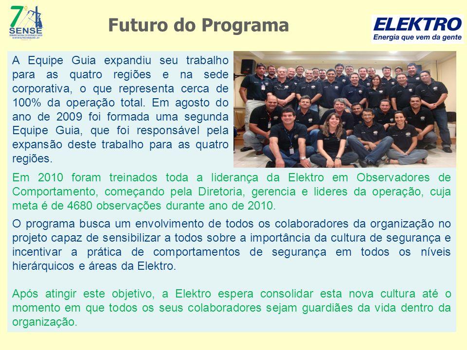 Futuro do Programa A Equipe Guia expandiu seu trabalho para as quatro regiões e na sede corporativa, o que representa cerca de 100% da operação total.