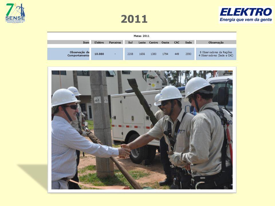 2011 Metas 2011 Item ElektroParceiras SulLesteCentroOesteCACSede Observação Observação de Comportamento 10.080- 22081656138017944492593 8 Observadores