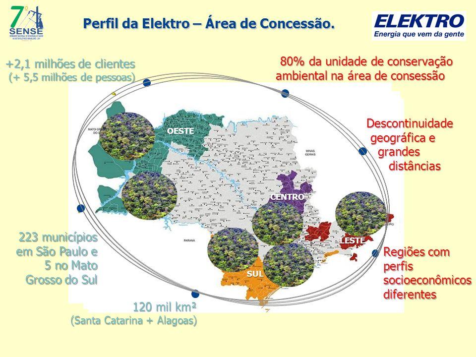 LESTE SUL CENTRO OESTE LESTE SUL CENTRO OESTE LESTE SUL CENTRO Perfil da Elektro – Área de Concessão. +2,1 milhões de clientes (+ 5,5 milhões de pesso