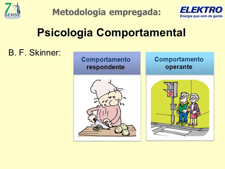 B. F. Skinner: Comportamento respondente Comportamento operante Psicologia Comportamental Metodologia empregada: