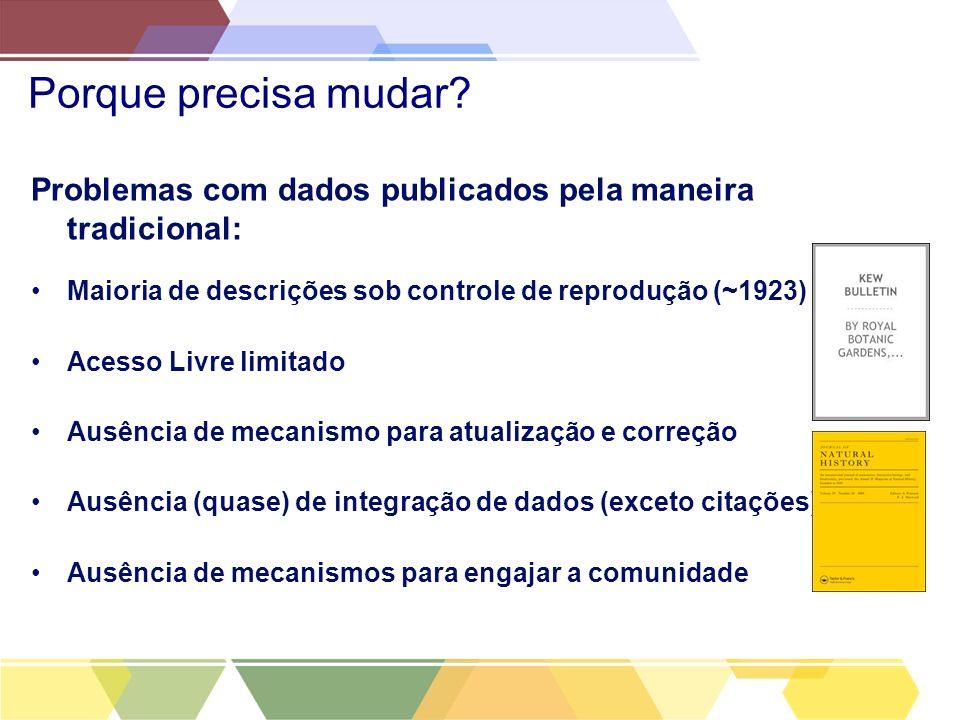 Porque precisa mudar? Problemas com dados publicados pela maneira tradicional: Maioria de descrições sob controle de reprodução (~1923) Acesso Livre l