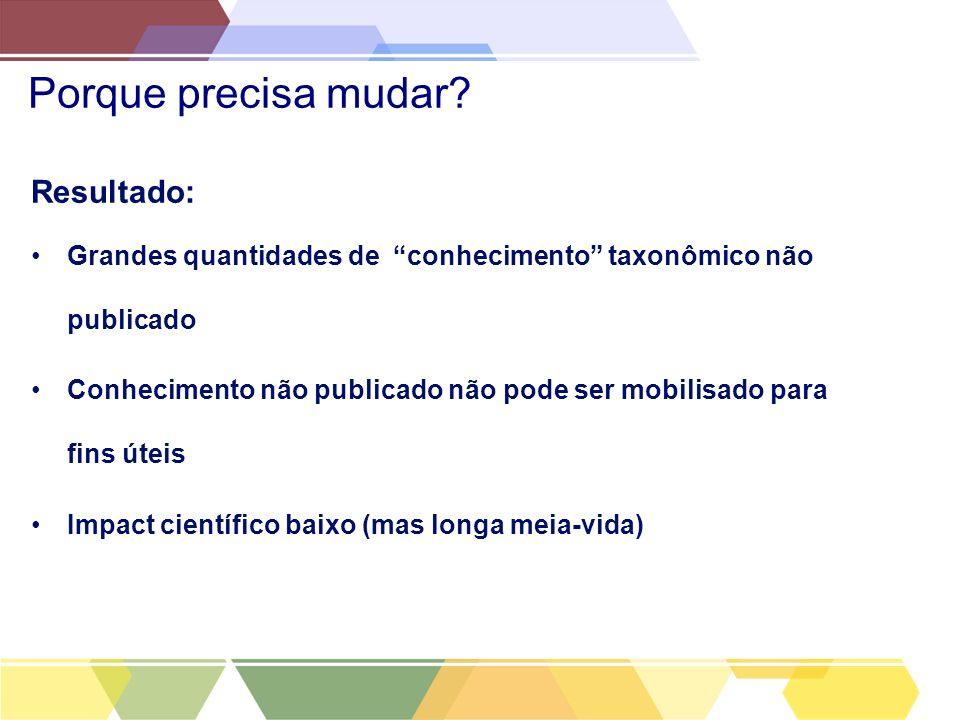 Porque precisa mudar? Resultado: Grandes quantidades de conhecimento taxonômico não publicado Conhecimento não publicado não pode ser mobilisado para