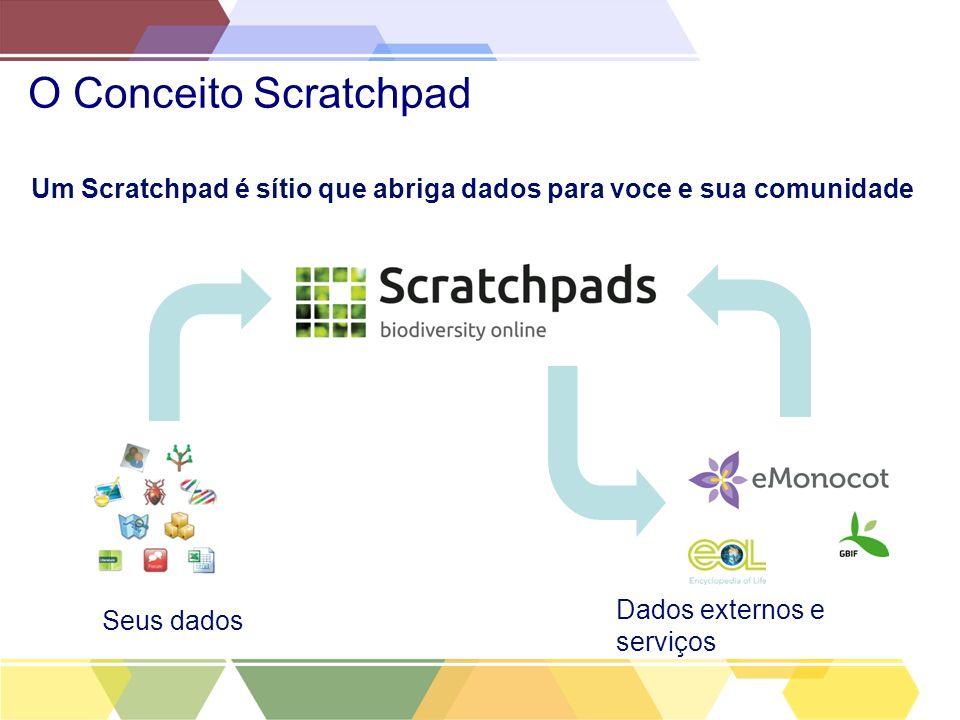 O Conceito Scratchpad Um Scratchpad é sítio que abriga dados para voce e sua comunidade Seus dados Dados externos e serviços
