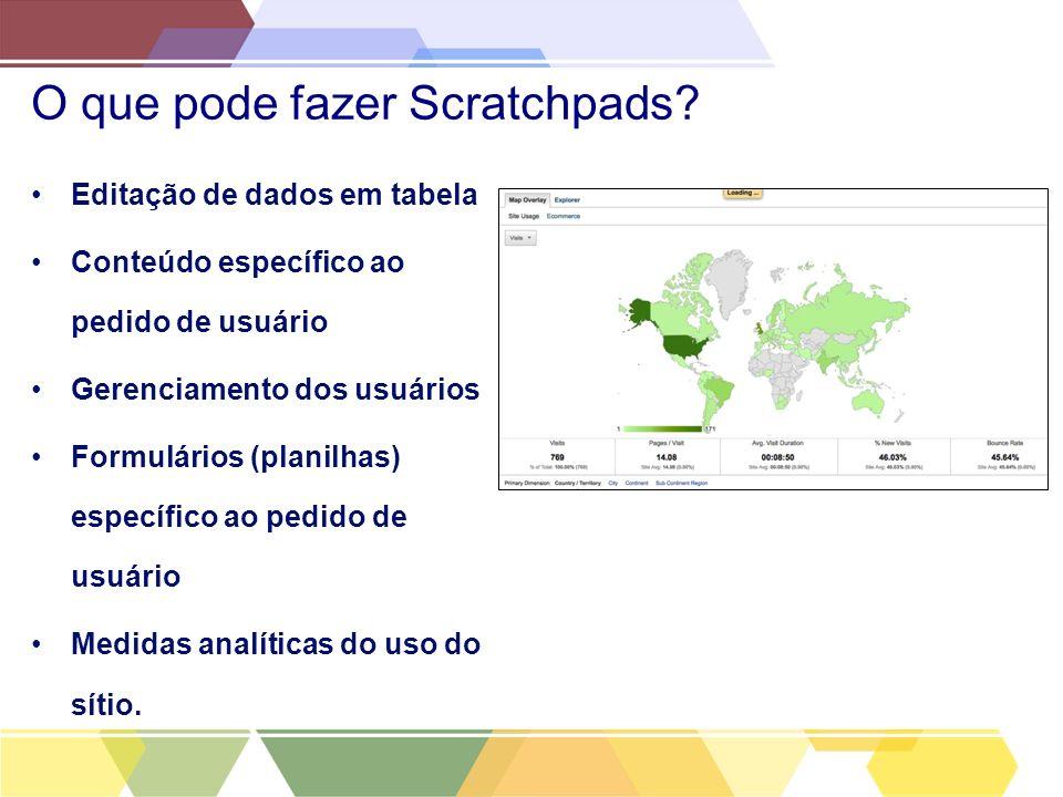 O que pode fazer Scratchpads? Editação de dados em tabela Conteúdo específico ao pedido de usuário Gerenciamento dos usuários Formulários (planilhas)
