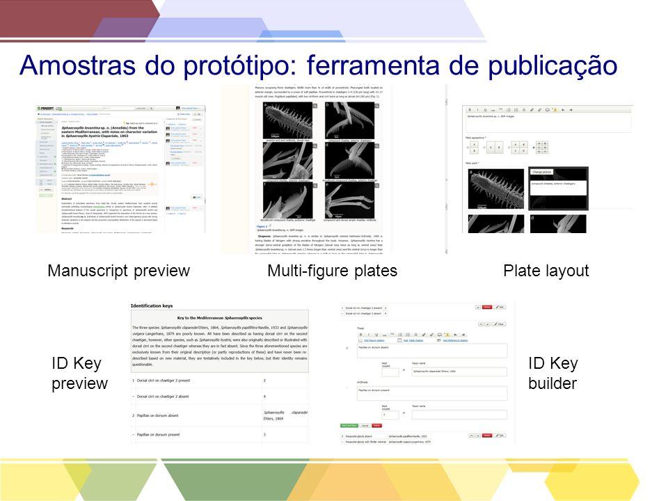 Amostras do protótipo: ferramenta de publicação ID Key preview Multi-figure platesPlate layout ID Key builder Manuscript preview