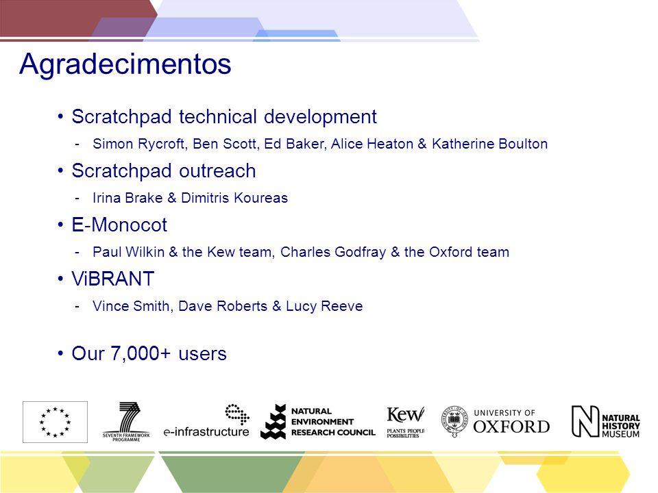 Scratchpad technical development -Simon Rycroft, Ben Scott, Ed Baker, Alice Heaton & Katherine Boulton Scratchpad outreach -Irina Brake & Dimitris Kou