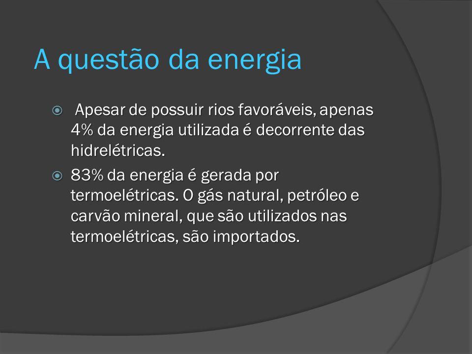 A questão da energia Apesar de possuir rios favoráveis, apenas 4% da energia utilizada é decorrente das hidrelétricas. Apesar de possuir rios favoráve