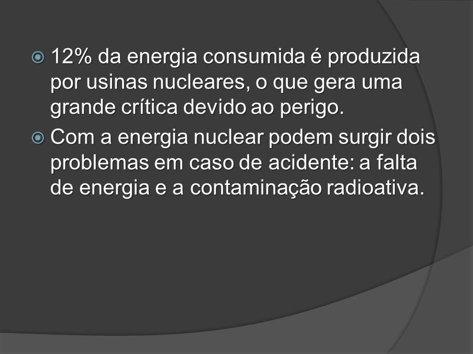 12% da energia consumida é produzida por usinas nucleares, o que gera uma grande crítica devido ao perigo. 12% da energia consumida é produzida por us