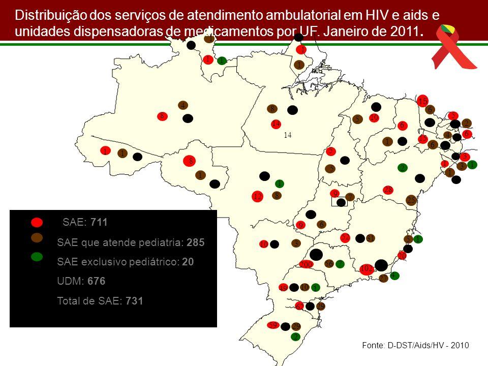 1 8 4 14 8 1 1 8 1 5 5 10 5 6 1 15 6 28 25 35 2 5 2 3 15 6 1 1 3 3 3 6 7 4 9 9 7 9 6 8 20 17 51 52 55 31 102 114 4 200 170 56 7 49 36 10 1 62 4829 59 5629 2 10 12 3 1 Distribuição dos serviços de atendimento ambulatorial em HIV e aids e unidades dispensadoras de medicamentos por UF.